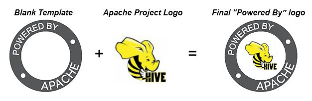 Per-Project Powered By Logo Example