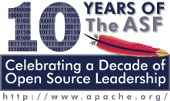 Ten Years of the ASF